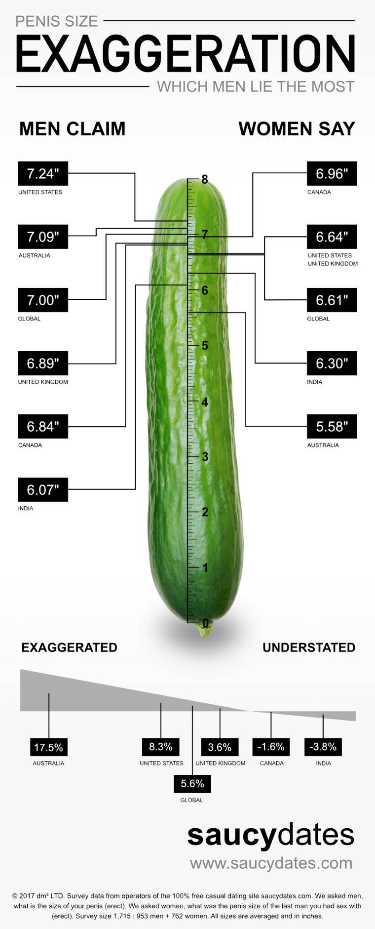 nyálka az erekción